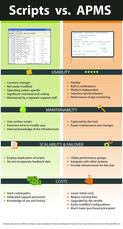 APM-Infographic.jpg